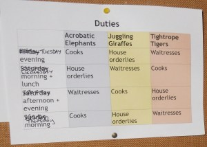 Duties rota with the wrong days of the week crossed out and the correct days written in